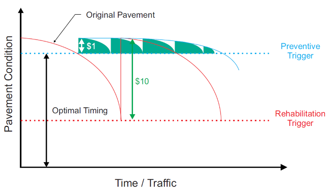 graph-pavement.png